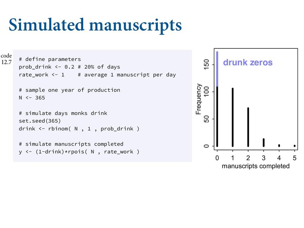 "Simulated manuscripts   .0/45&34 ""/% .*95..."