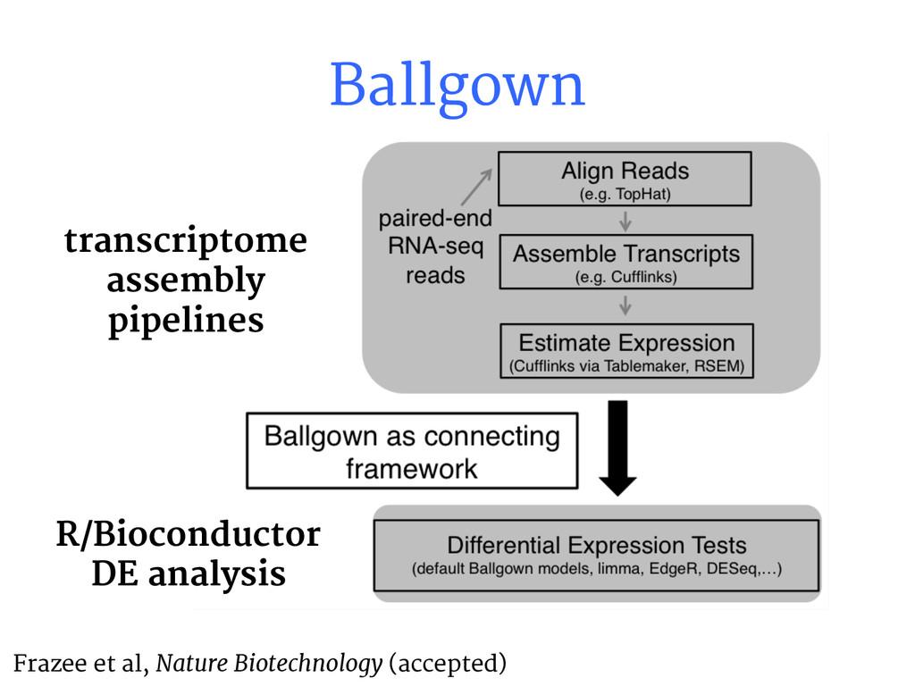 Ballgown Frazee et al, Nature Biotechnology (ac...