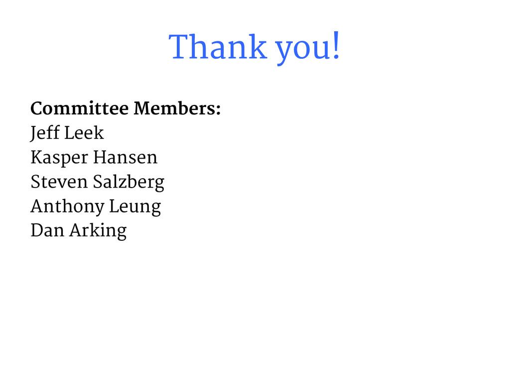 Thank you! Committee Members: Jeff Leek Kasper ...
