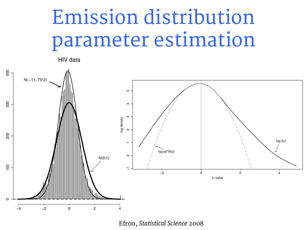 Emission distribution parameter estimation Efro...
