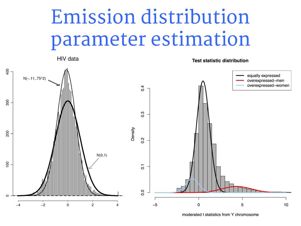 Emission distribution parameter estimation