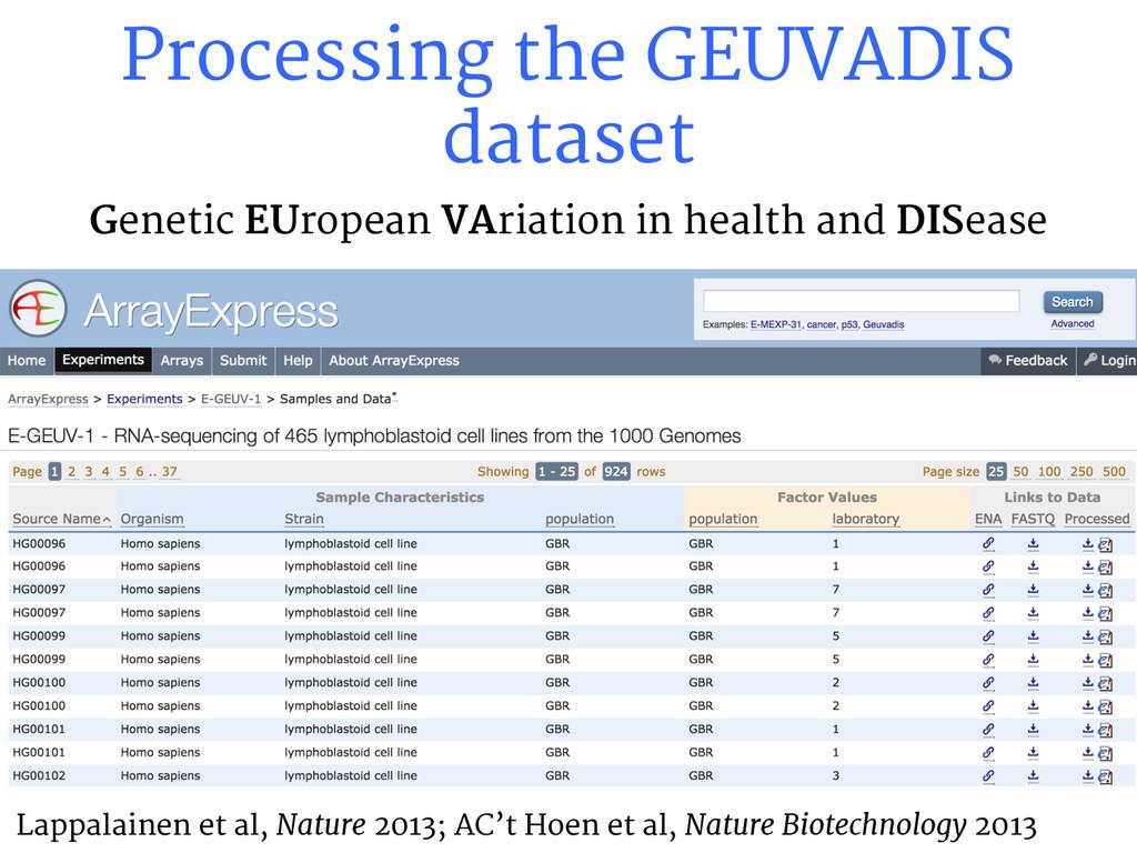 Processing the GEUVADIS dataset Genetic EUropea...