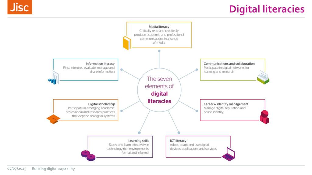 Digital literacies 07/07/2015 Building digital ...