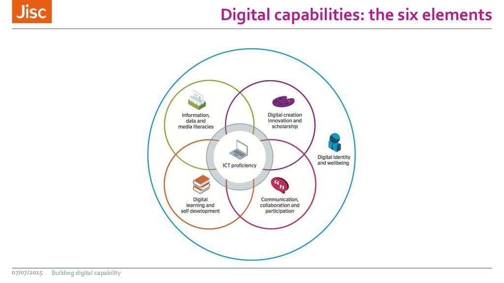 Digital capabilities: the six elements 07/07/20...