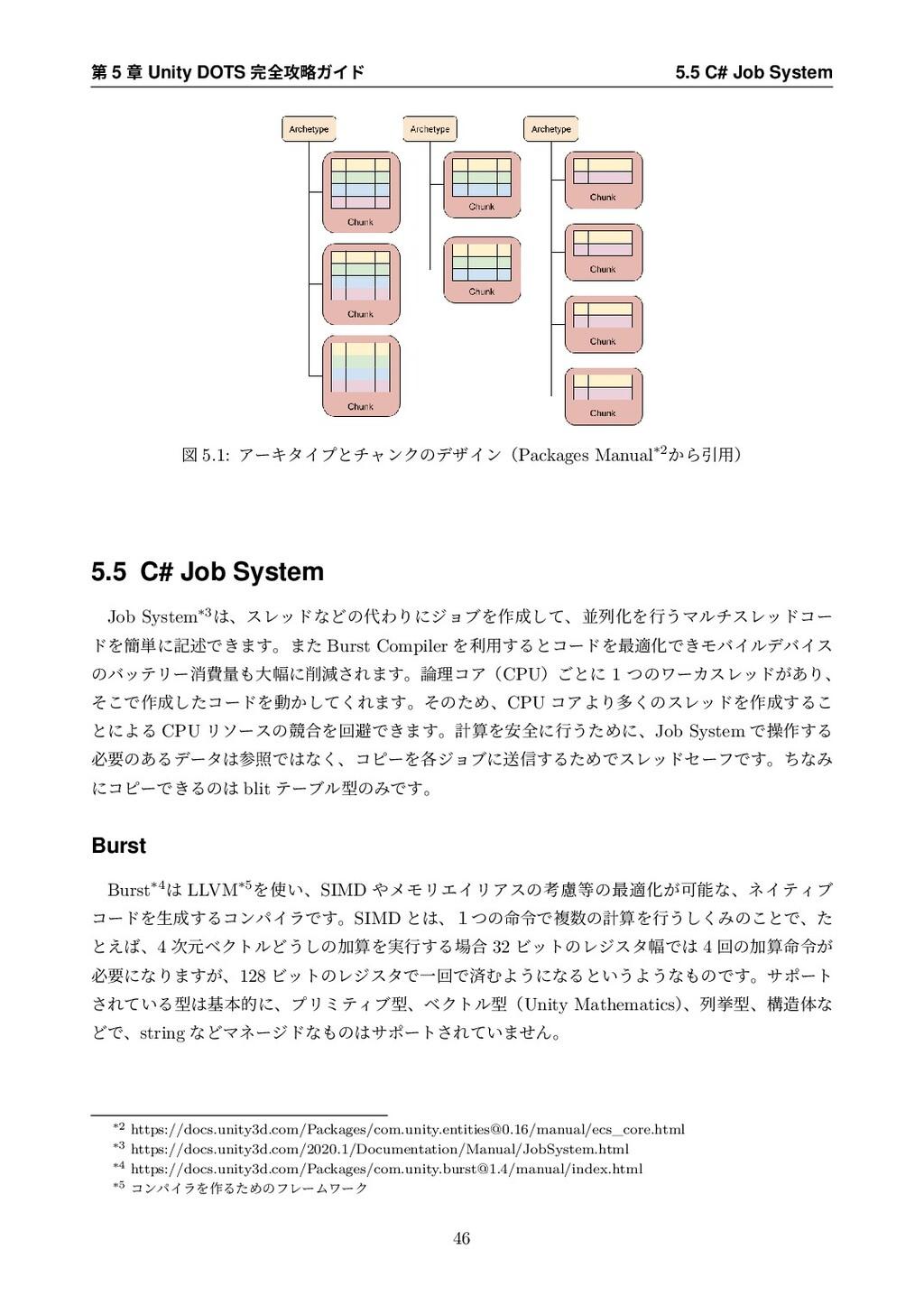 ୈ 5 ষ Unity DOTS શ߈ུΨΠυ 5.5 C# Job System ਤ 5....