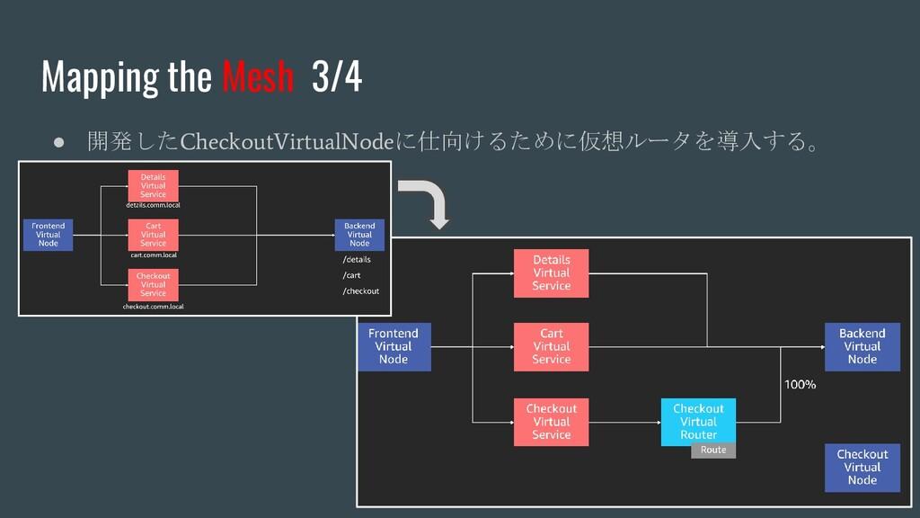 Mapping the Mesh 3/4 ● 開発したCheckoutVirtualNodeに...