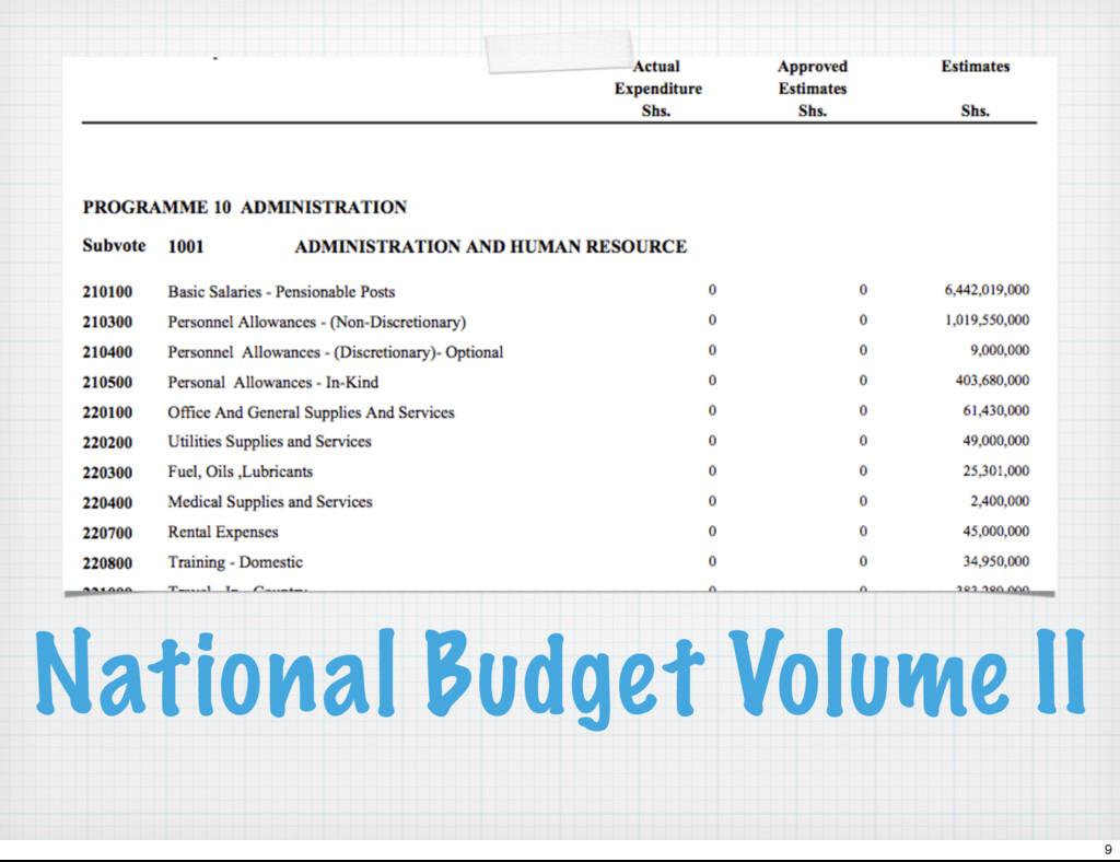 National Budget Volume II 9
