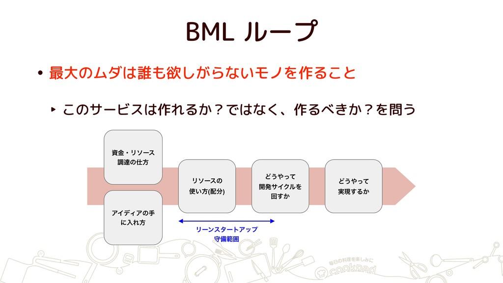 BML ループ • 最大のムダは誰も欲しがらないモノを作ること ‣ このサービスは作れるか?で...