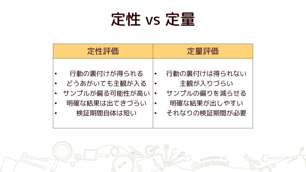 定性 vs 定量 定性評価 定量評価 • 行動の裏付けが得られる • どうあがいても主観が入る...
