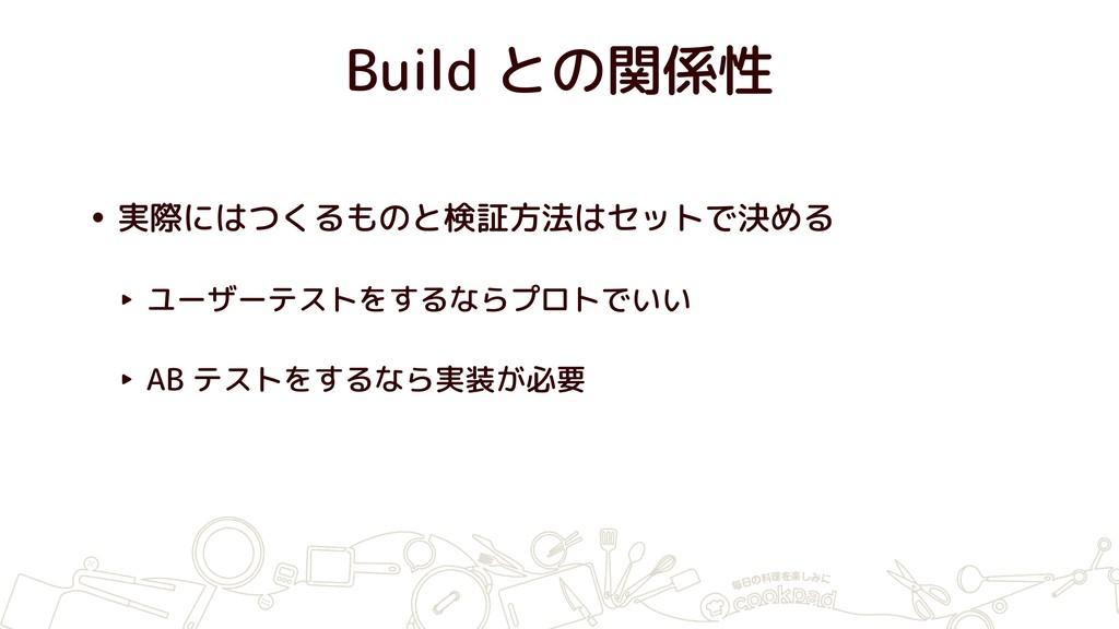 Build との関係性 • 実際にはつくるものと検証方法はセットで決める ‣ ユーザーテストを...