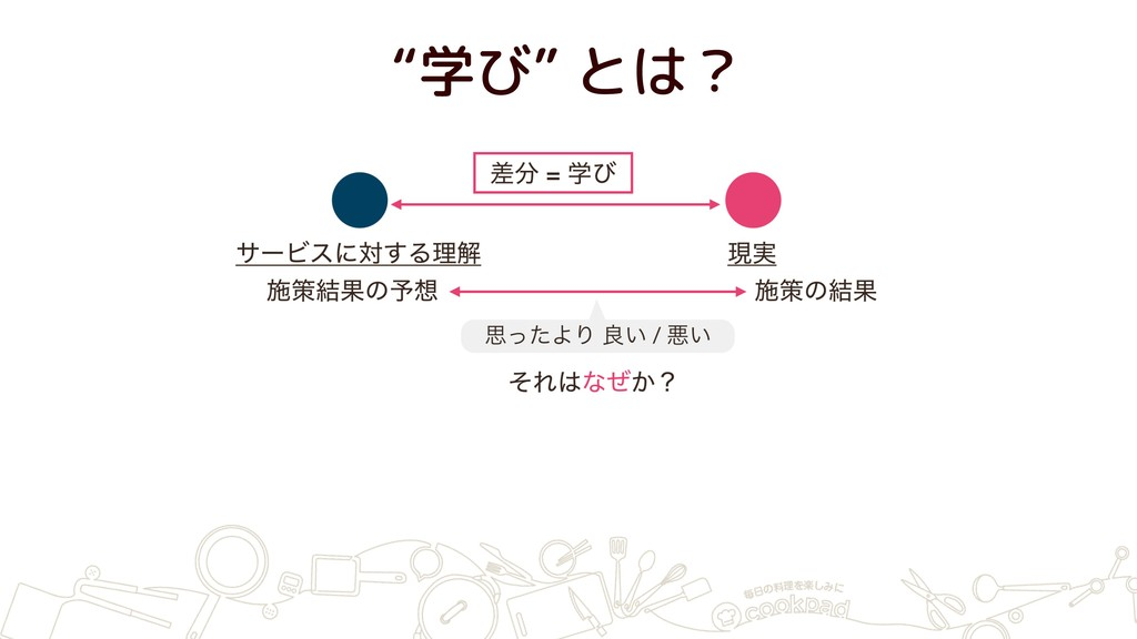 """""""学び"""" とは?"""