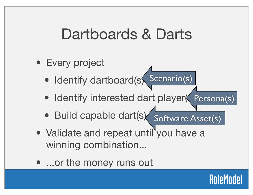 Dartboards & Darts • Every project • Identify d...