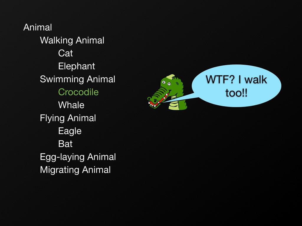 Animal Walking Animal Swimming Animal Flying An...