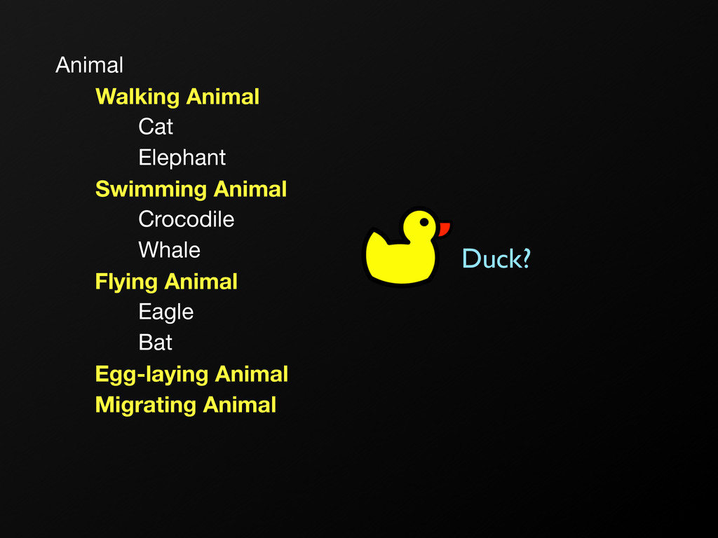 Migrating Animal Egg-laying Animal Flying Anima...