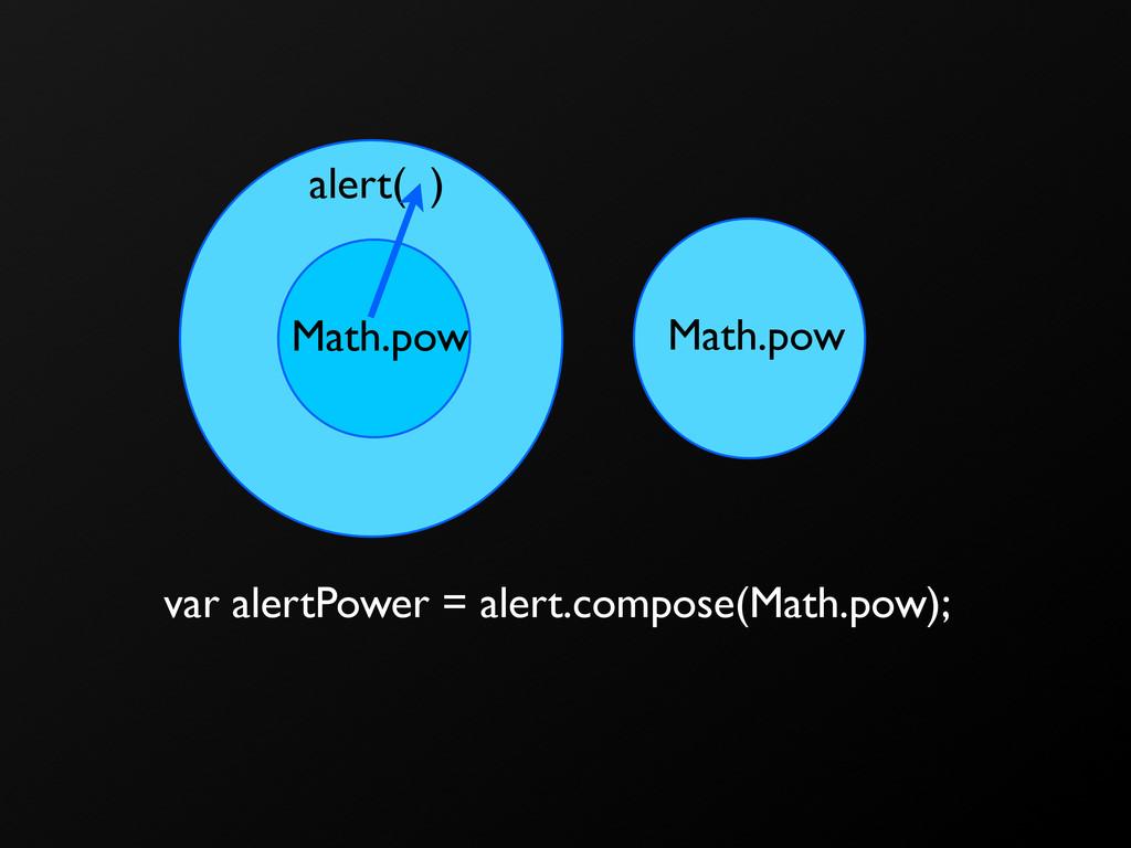 alert( ) Math.pow Math.pow var alertPower = ale...