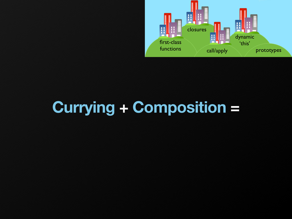 Currying + Composition =