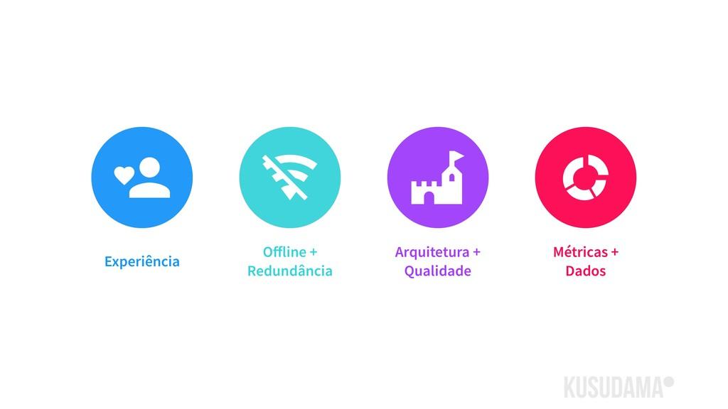 Métricas + Dados Arquitetura + Qualidade Offline...