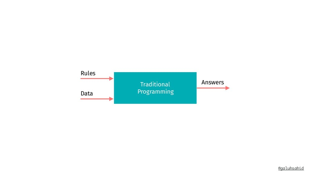 Traditional Programming Rules Data Answers @gal...