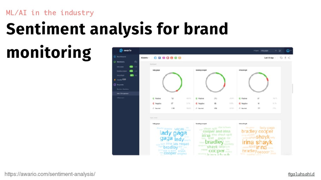 Sentiment analysis for brand monitoring ML/AI i...