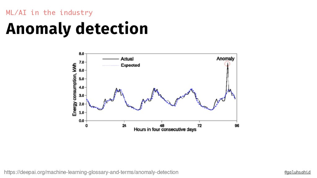 Anomaly detection ML/AI in the industry @galuhs...