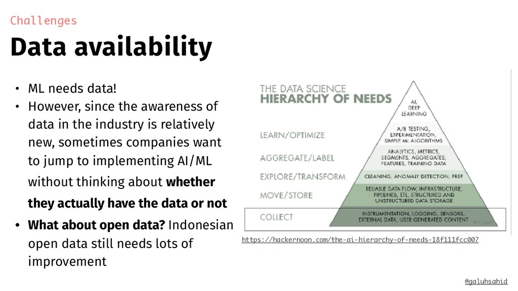Data availability Challenges @galuhsahid • ML n...