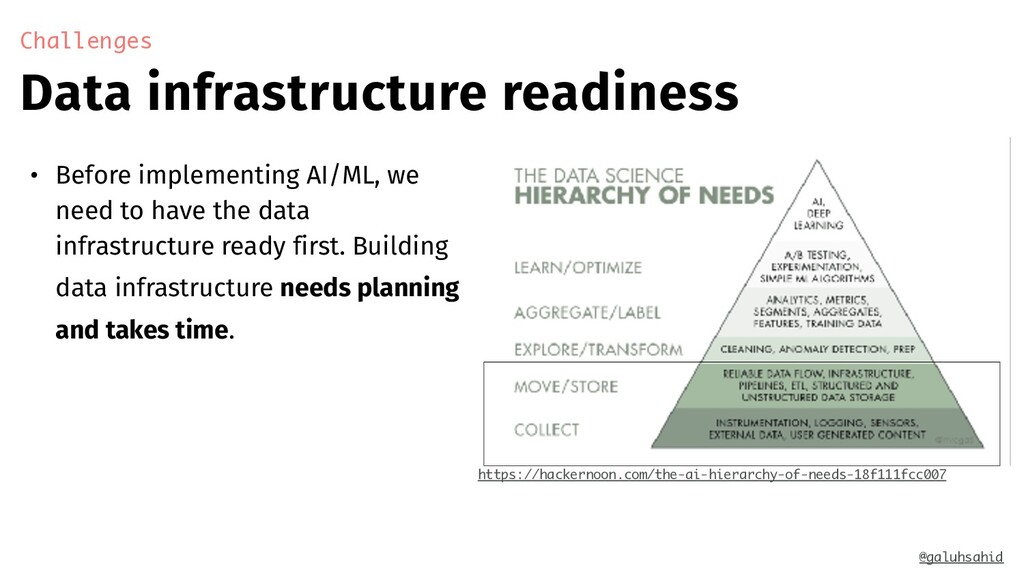 Data infrastructure readiness Challenges @galuh...