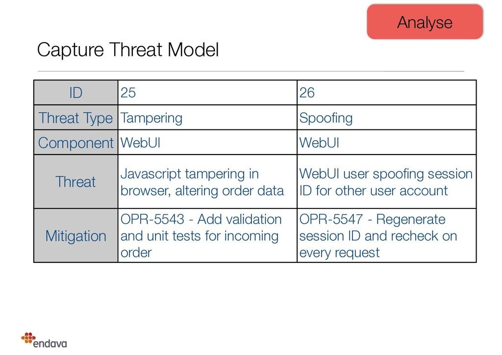 Capture Threat Model Analyse ID 25 26 Threat Ty...