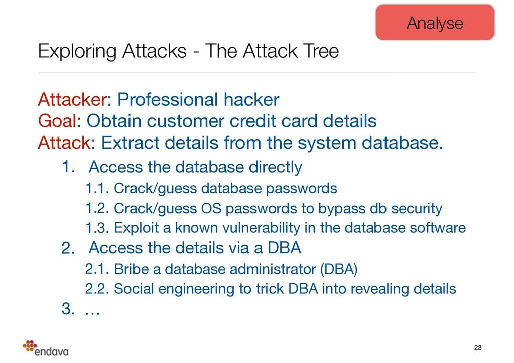 Exploring Attacks - The Attack Tree Attacker: P...