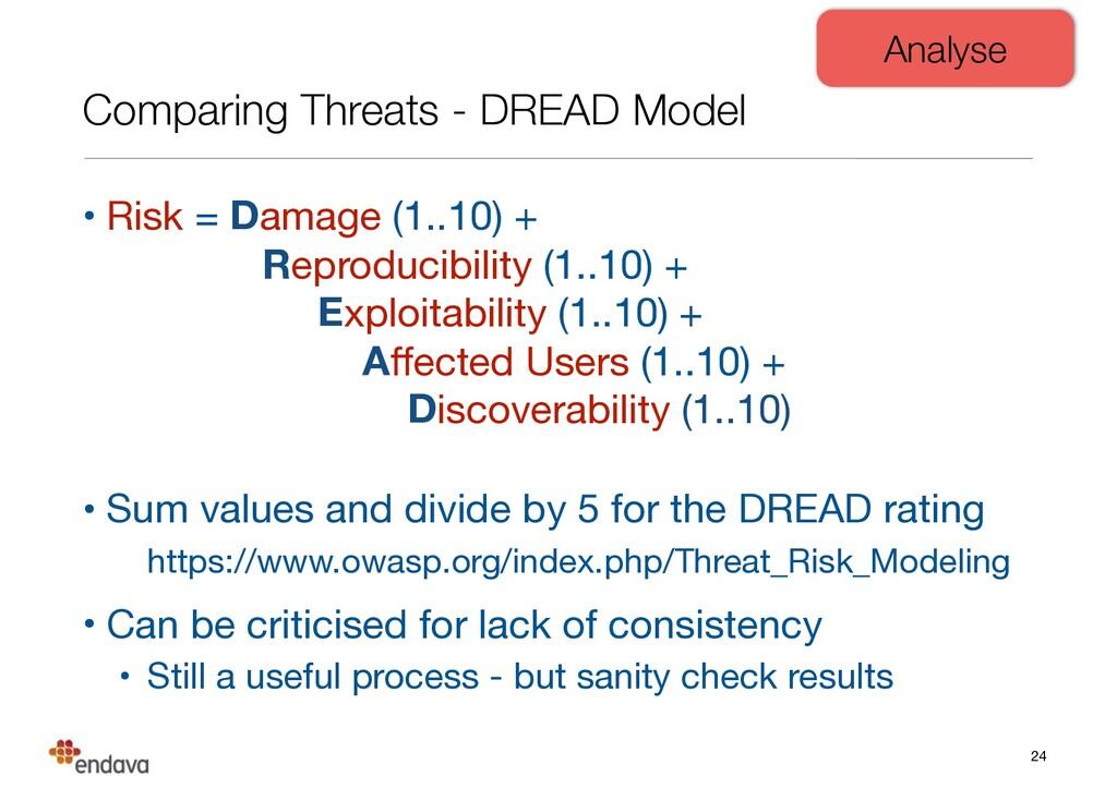 Comparing Threats - DREAD Model • Risk = Damage...