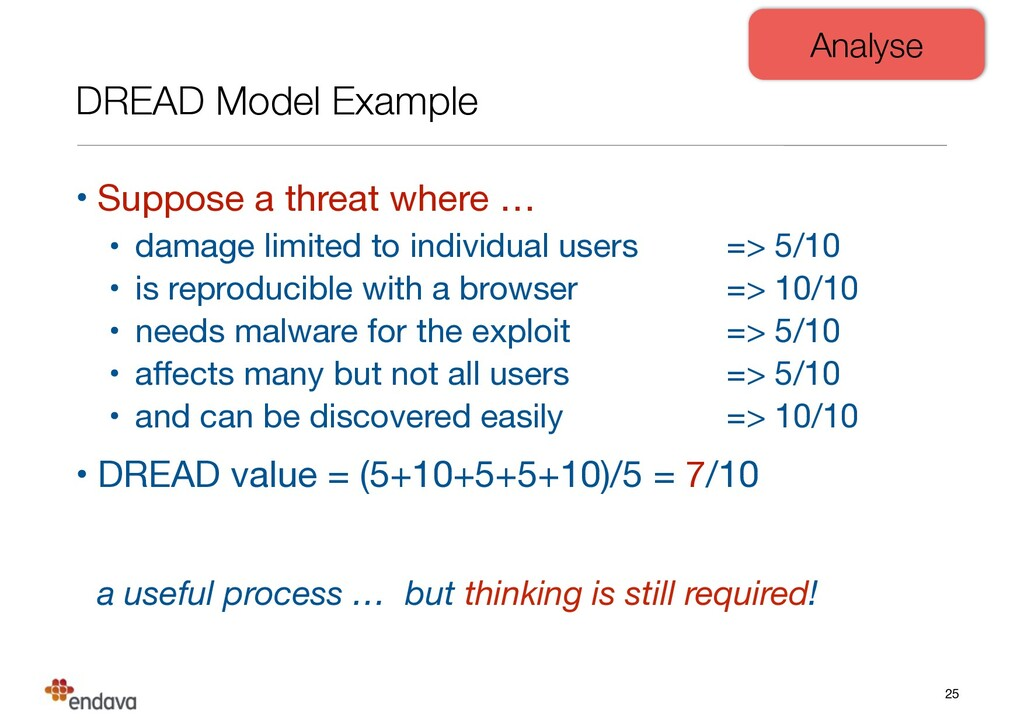DREAD Model Example • Suppose a threat where … ...