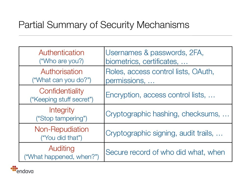 Partial Summary of Security Mechanisms Authenti...
