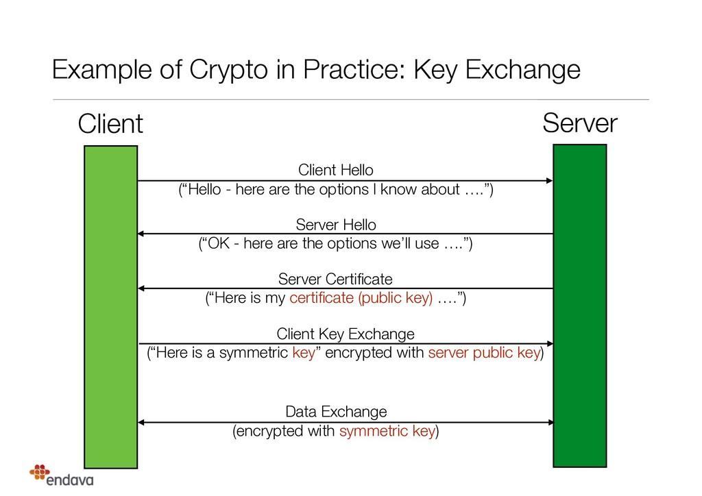 Example of Crypto in Practice: Key Exchange Cli...