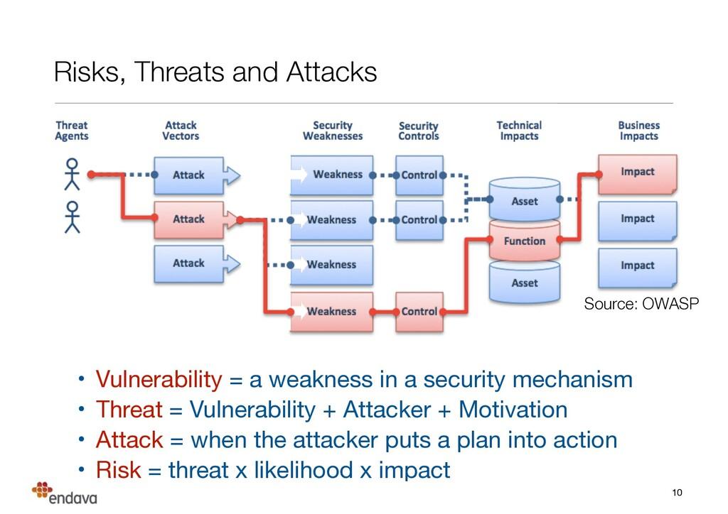 Risks, Threats and Attacks • Vulnerability = a ...