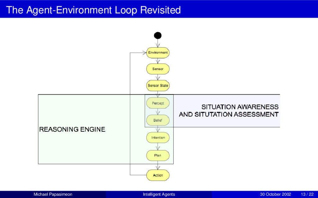 The Agent-Environment Loop Revisited Michael Pa...