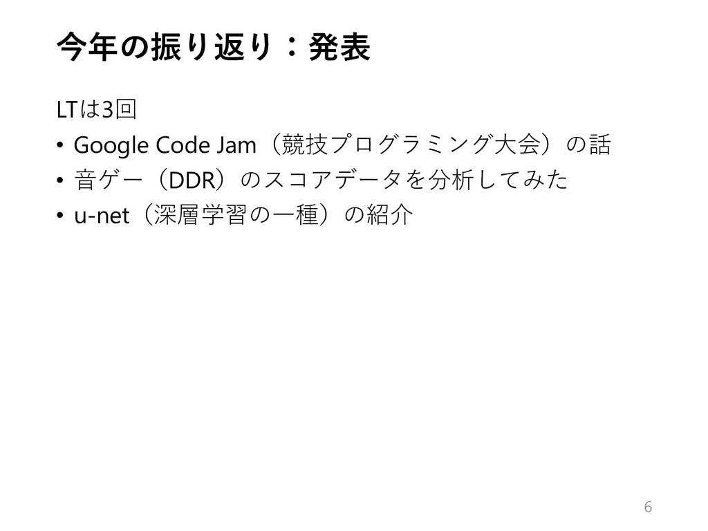 今年の振り返り:発表 LTは3回 • Google Code Jam(競技プログラミング大会)...