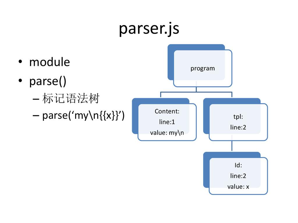 parser.js • module • parse() – 标记语法树 – parse('m...