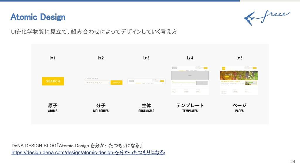 24 Atomic Design DeNA DESIGN BLOG「Atomic Design...