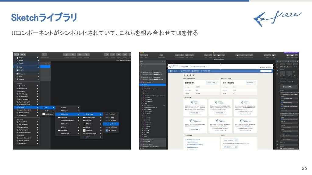 26 Sketchライブラリ UIコンポーネントがシンボル化されていて、これらを組み合わせてU...