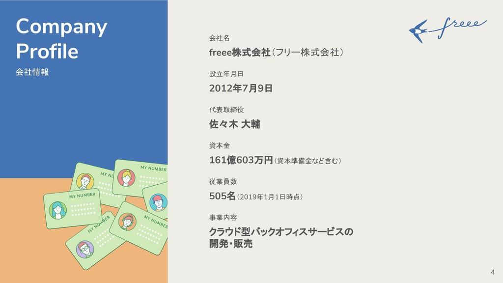 Company Profile 会社情報 4 会社名 freee株式会社(フリー株式会社) 設...