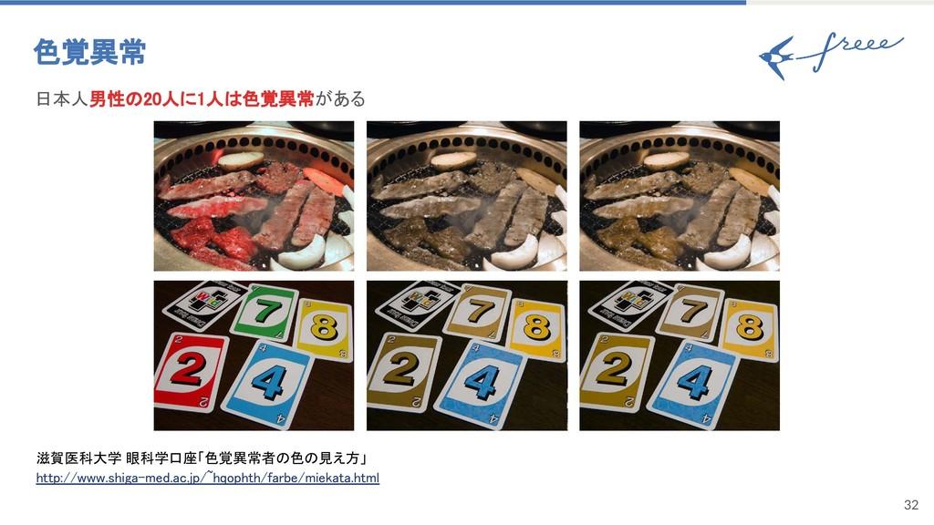 32 色覚異常 日本人男性の20人に1人は色覚異常がある 滋賀医科大学 眼科学口座「色覚異常者...