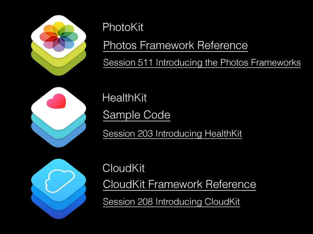 PhotoKit HealthKit CloudKit Photos Framework Re...