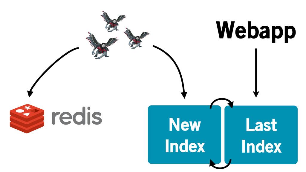 New Index Last Index Webapp
