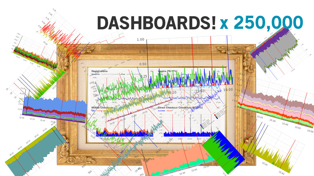 DASHBOARDS! x 250,000