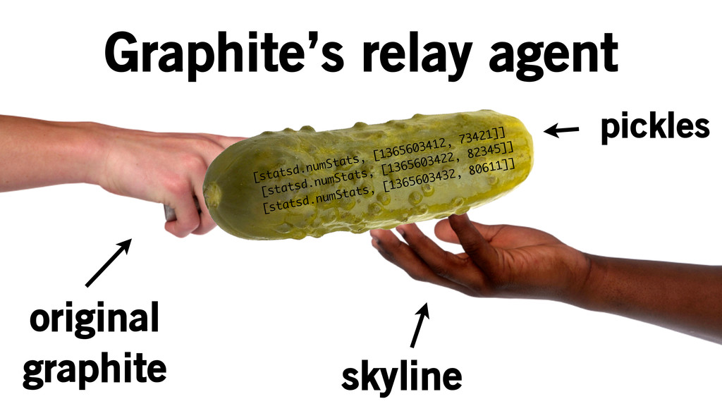 Graphite's relay agent original graphite skylin...