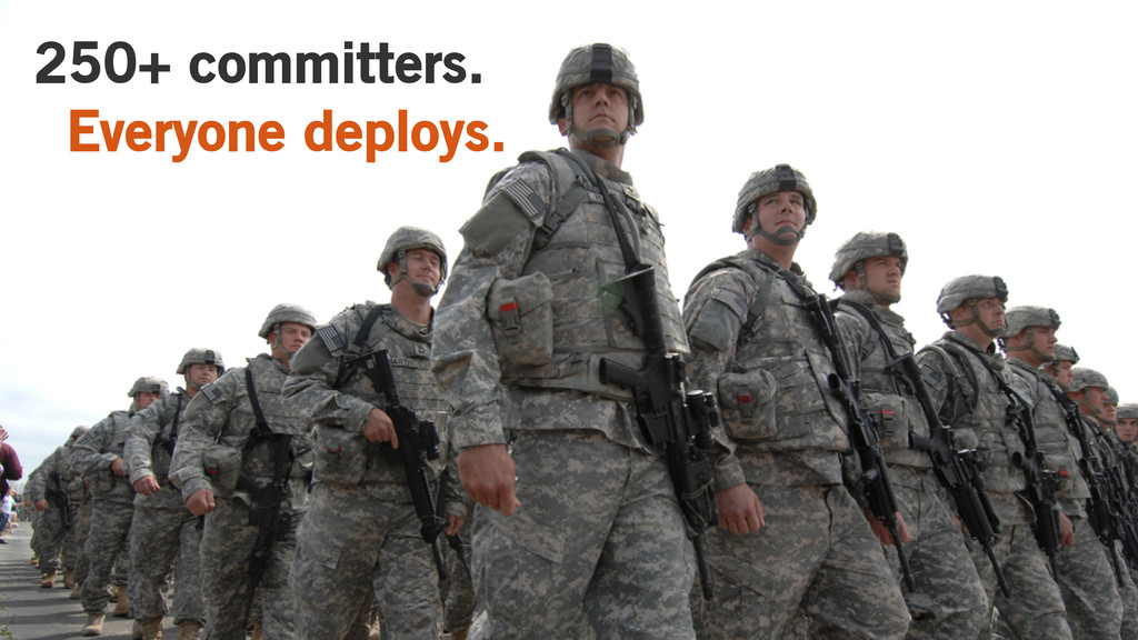 Everyone deploys. 250+ committers.