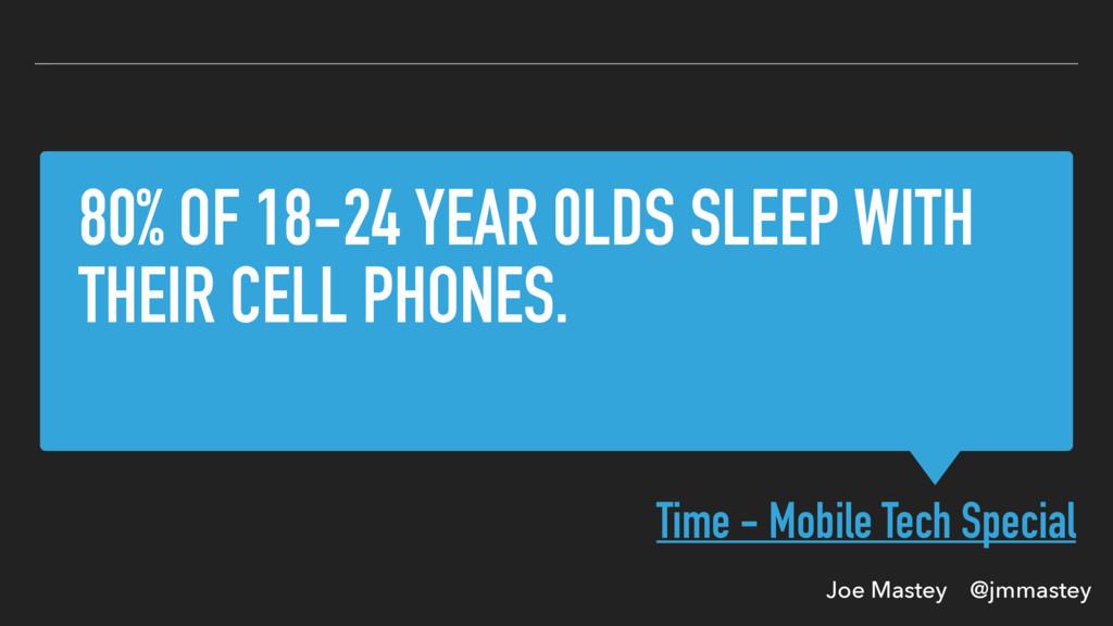 Joe Mastey @jmmastey 80% OF 18-24 YEAR 0LDS SLE...