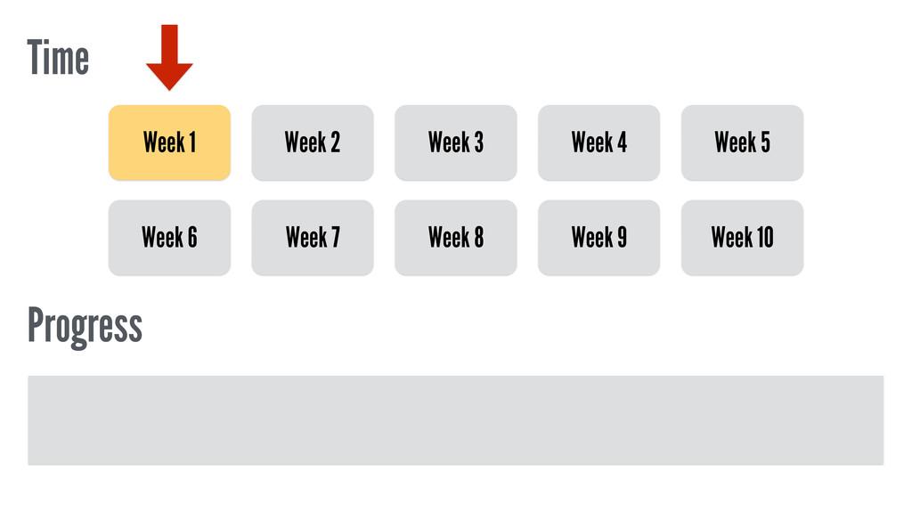 Week 1 Week 2 Week 3 Week 4 Week 5 Week 6 Week ...