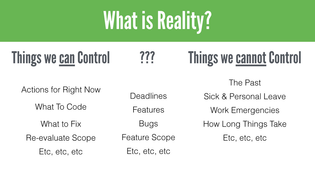 What is Reality? Things we can Control Things w...