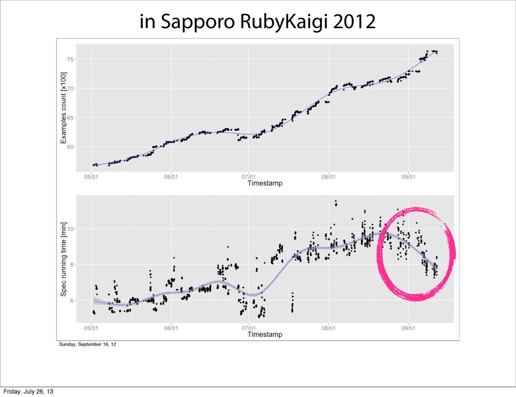 Sunday, September 16, 12 in Sapporo RubyKaigi 2...