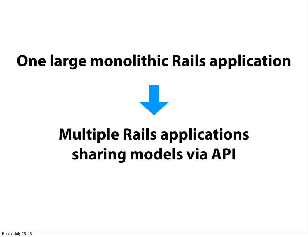 One large monolithic Rails application Multiple...
